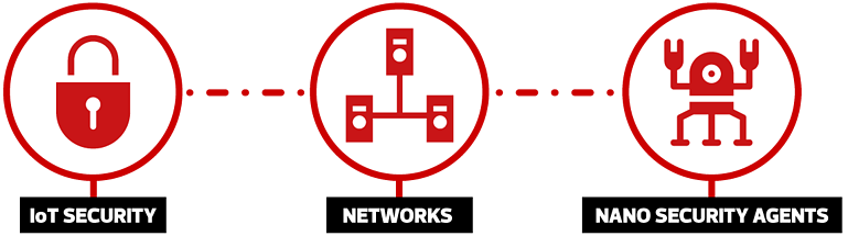 24244-03_diagram_network
