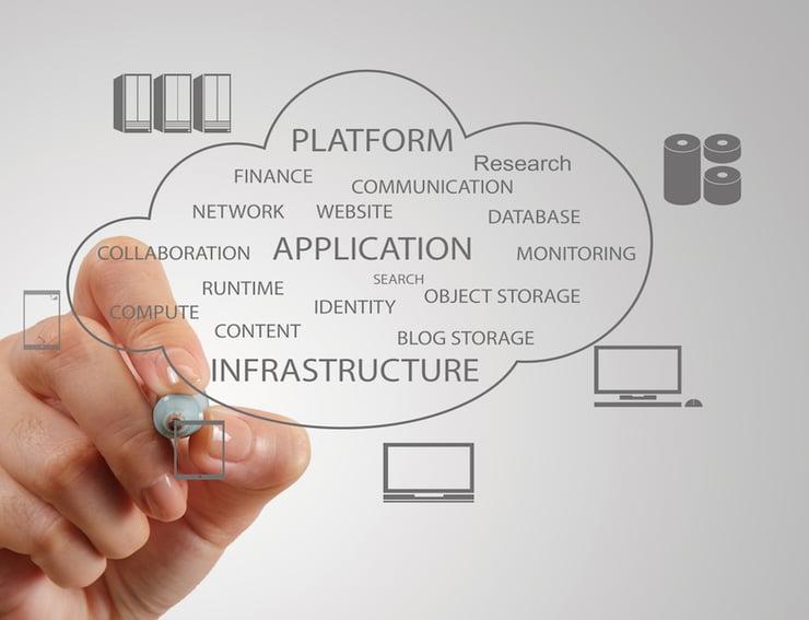 Masergy & CDW Cloud Blog   CDW